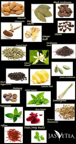 Whats_In_Ayurvedic_Teas2
